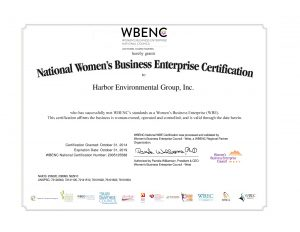 National Women's Business Enterprise Certification WBENC